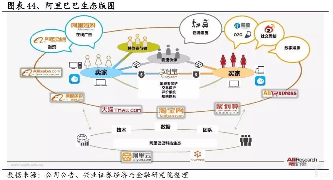 新疆电子商务目前发展如何_目前商务英语培训主要形式_目前新疆红枣价格行情