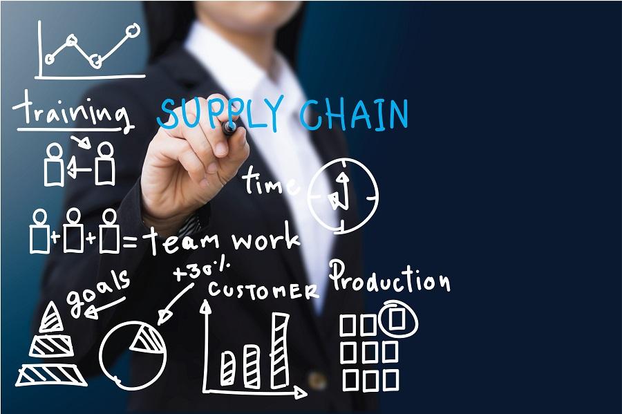 工业互联网时代,供应链协同体系建设的十四个方向