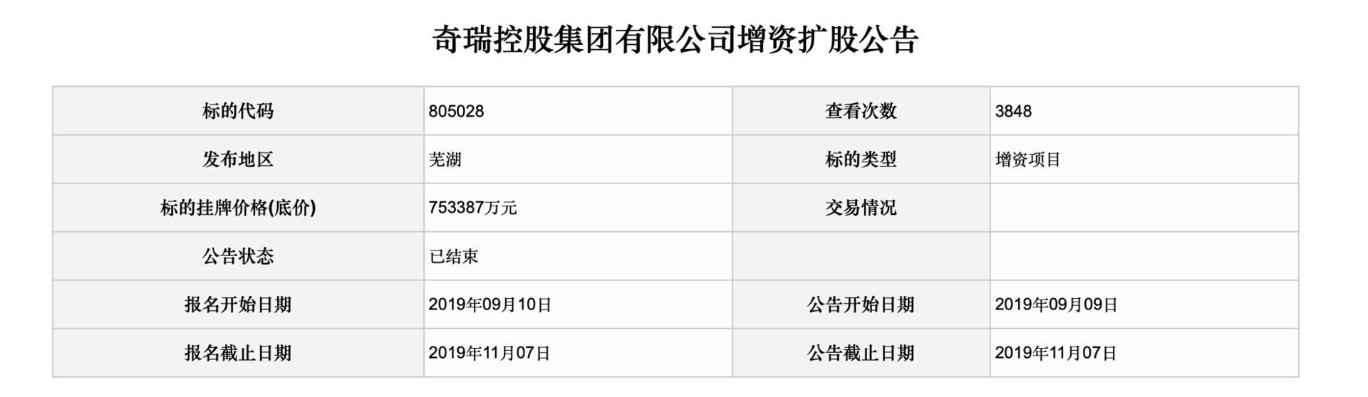 奇瑞增资扩股项目挂牌结束,5个工作日内将公布结果