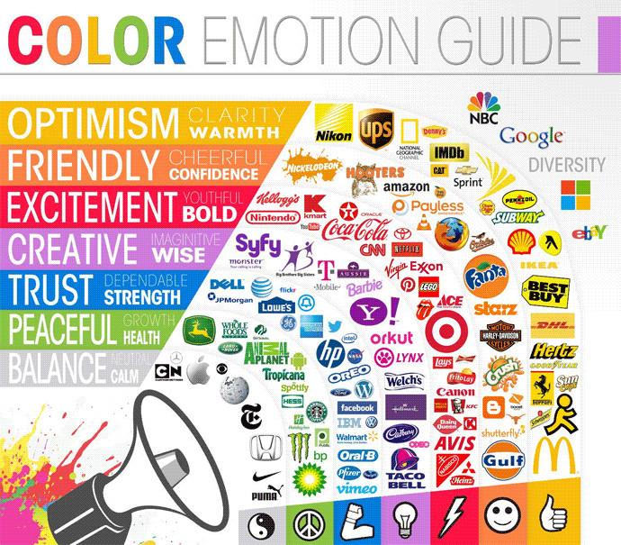 品牌中的色彩心理学:男性爱深色,女性爱浅色