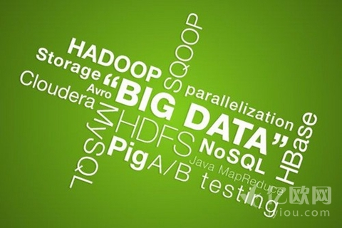 """干货:""""互联网+工业""""下的大数据应用场景分析"""
