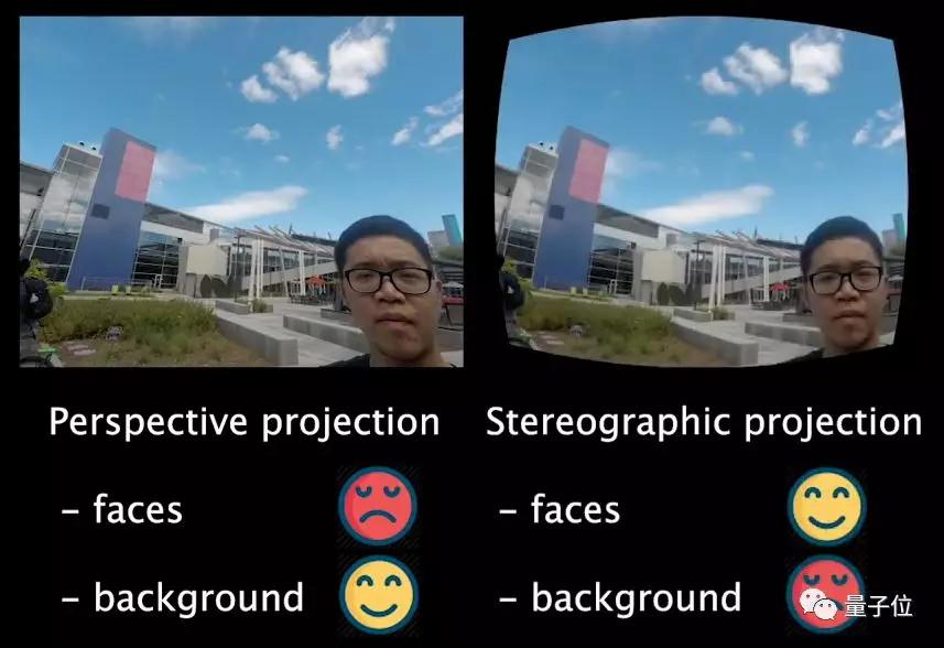 谷歌AI秀神技:大脸畸变一键还原,拍照无需抢C位,实时运行毫无PS痕迹