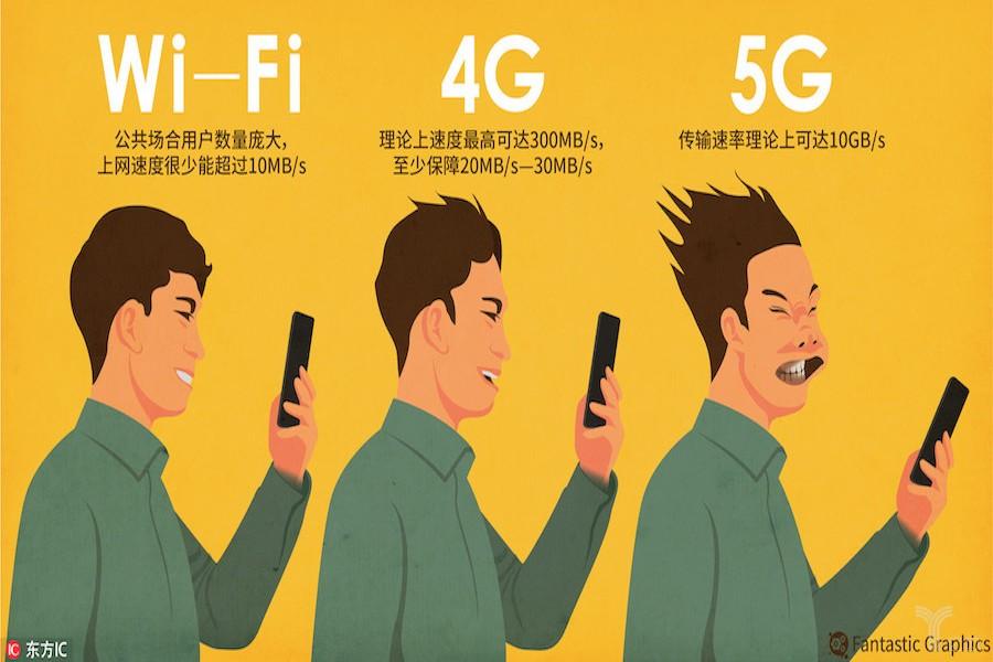 5G将是一个彻底的失败通信技术