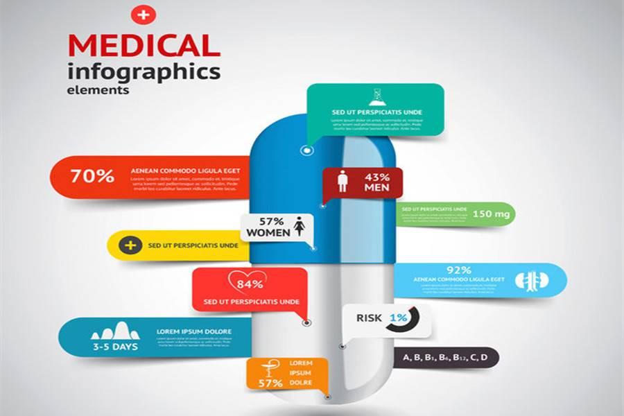 118个城市医联体试点名单公布,对民营医疗机构有何影响?