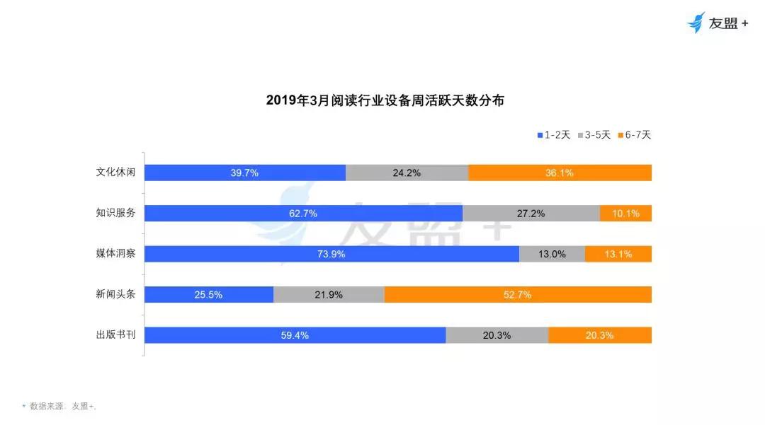 """中国网民网络阅读观察:70后用户比例最高,男性爱""""听书"""",女性爱""""看书"""""""