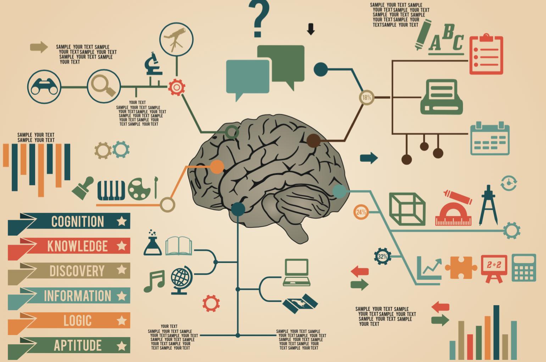 德勤报告预测:2016年,认知技术会成为80%世界百强企业标配