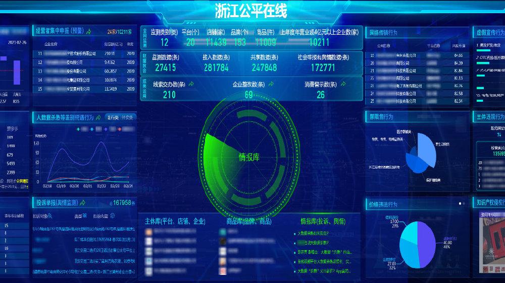 """全国领先 浙江正式发布平台经济数字化监管系统""""浙江公平在线"""""""