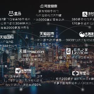 """阿里生态变身城市生活""""操作系统"""" 400城线上线下联欢天猫双11"""